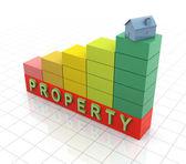 El aumento de valor de la propiedad — Foto de Stock