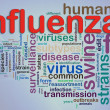 Stock Photo: Wordcloud of Influenza