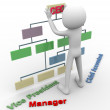 3d man and organizational cha — Stock Photo #9087824