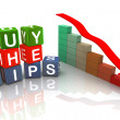 3d buzzword text 'buy the dips' — Foto Stock