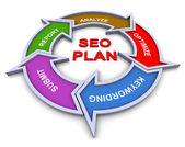 Organigramme de plan 3d seo — Photo