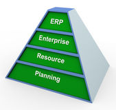Erp pyramid — Stock Photo