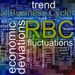 Wordcloud of rbc (real business cycle) — Stock Photo #9541096