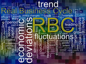 Wordcloud of rbc (real business cycle) — Stock Photo