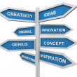 3d creativity signpost — Stock Photo
