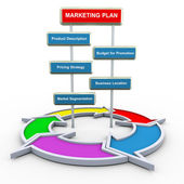 Plan de marketing 3d y diagrama de flujo — Foto de Stock