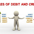 Rules of debit and credit — Stock Photo #9691728