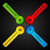 SWOT Analysis — Stock Vector