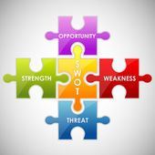 SWOT Analysis — Stockvector