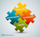 Vector SWOT illustration made from puzzle pieces — Stock vektor