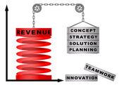 Revenue chart — Stock Photo