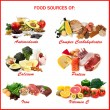 Food Sources of Nutrients — Foto de Stock