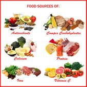营养素的食物来源 — 图库照片