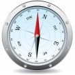 Vector de stock : Vector compass