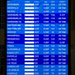 Airport arrival/departure board — Foto Stock