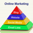 Online Marketing Pyramid Showing Blogs Websites Social Media And — Stock Photo #10445631