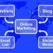 Stock Photo: Online Marketing Diagram Showing Blogs Websites Social MediAnd