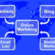 Online Marketing Diagram Showing Blogs Websites Social Media And — Stock Photo #10447167