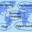 Stock Photo: Business Strategy Diagram Showing Teamwork And Plan