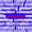 Process Word Representing Controlling A System Or Production — Stock Photo