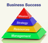Business Success Pyramid Showing Mission Strategy Resources And — Stock Photo