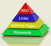 SEO Pyramid Showing Use Of Keywords Links Titles And Tags — Stock Photo
