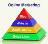 Online Marketing Pyramid Showing Blogs Websites Social Media And — Stock Photo