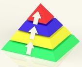 向上箭头显示增长或进展与金字塔 — 图库照片