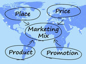 Marketing Mix Diagram With Place Price Product And Promotion — Stock Photo