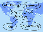 Business Strategy Diagram Showing Teamwork And Plan — Stock Photo