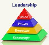 Liderazgo pirámide muestra visión valores potenciar y fomentar la — Foto de Stock