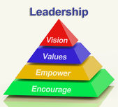 Leadership Pyramid Showing Vision Values Empower and Encourage — Stock Photo