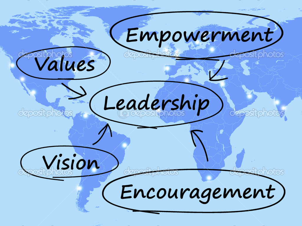 Leadership Diagram Shows Vision Values Empowerment and Encouragement  Stock Photo #10447378