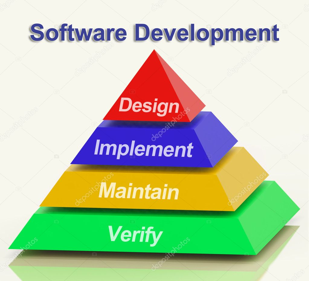 Software Development Pyramid With Design Implement Maintain And Verify — Stock Photo #10449376