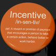 Incentive Definition Button Showing Encouragement Enticing And M — Stock Photo #10583817