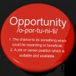 Opportunity Definition Button Showing Chance Possibility Or Care — Stock Photo #10583899