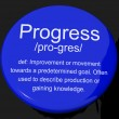 Stock Photo: Progress Definition Button Showing Achievement Growth And Develo