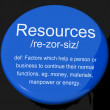 Resources Definition Button Showing Materials Assets And Manpowe — Stock Photo
