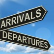 Stock Photo: Arrivals Departures Signpost Showing Flights Airport And Interna