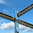 Stock Photo: Customers Employees Shareholders Signpost Showing Company Organi