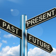 Stock Photo: Past Present And Future Signpost Showing Evolution Destiny Or Ag