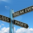 Loss Profit Or Break Even Signpost Showing Investment Earnings A — Stock Photo #10584715