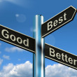 Good Better Best Signpost Representing Ratings And Improvements — Stock Photo #10584736