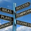 Success Ideas Teamwork Plans Signpost Showing Business Plans And — Stock Photo