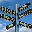 Stock Photo: Health Work Career Friends Signpost Showing Life And Lifestyle B
