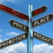 Marketing Mix Signpost With Place Price Product And Promotion — Stock Photo #10584764