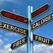 Weight Loss Signpost Showing Fiber Exercise Fruit And Calories - 图库照片