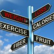 Weight Loss Signpost Showing Fiber Exercise Fruit And Calories - Foto Stock
