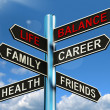 Stock Photo: Life Balance Signpost Shows Family Career Health And Friends
