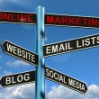 Online Marketing Signpost Showing Blogs Websites Social Media An — Stock Photo